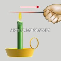 Telecommunication Testing Services