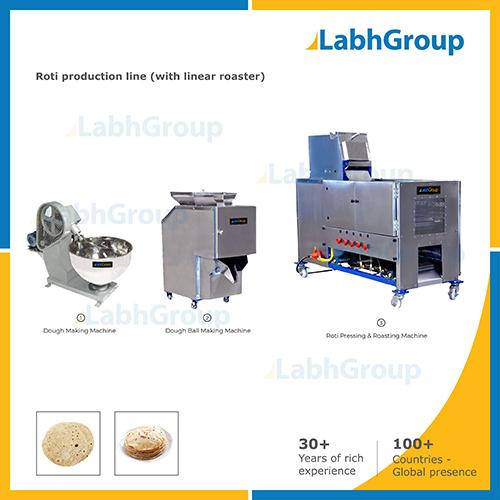 Fully Automatic Roti & Chapati Making Machine
