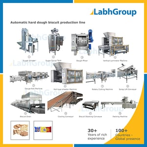 High Capacity Biscuit Manufacturing Machine - Production Line