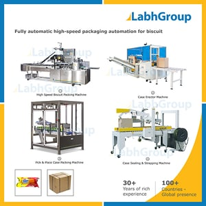 Fully Automatic High Speed Packaging Line For Biscuit