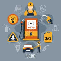 Gas Testing Services