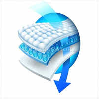 Sanitary Pad Testing Services