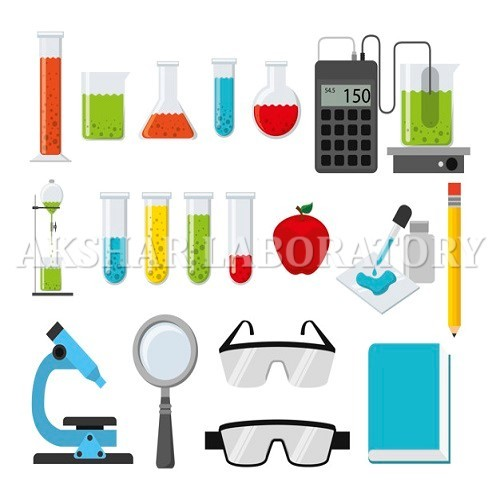 Unknown Additives Testing Services