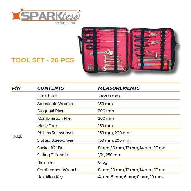 Sparkless Non Sparking Toolkit