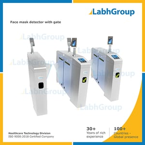 Automatic Face Mask Detector For Entry Gates