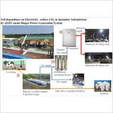 Biogas Plant With Plug Flow Digester
