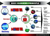 Denkanikottai Hho Car Engine Cleaner