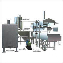 Namkeen Continuous Fryer Wood Model