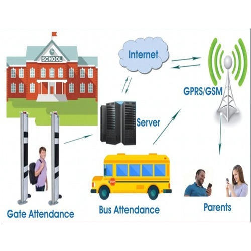 AUTOMATIC RFID ATTENDANCE SYSTEM