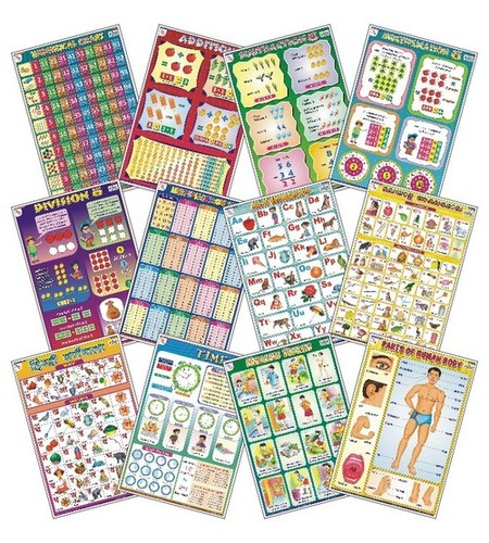 Early Learning Charts Set-4 (Set of 12 Charts)