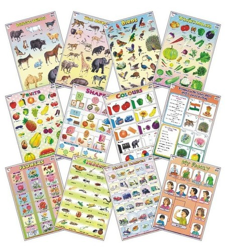 Early Learning Charts Set-5 (Set of 12 Charts)