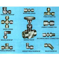 Ferrule And Compression Fittings