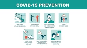 Covid19 Prevention Signages