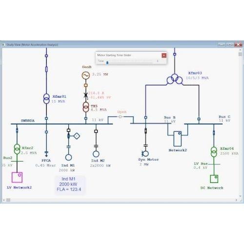 Motor Starting studies and analysis