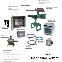 Industrial Furnace Monitoring System