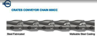 Crates Conveyor Chain 600cc