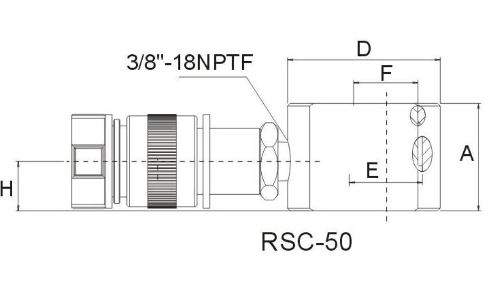 RSC Series