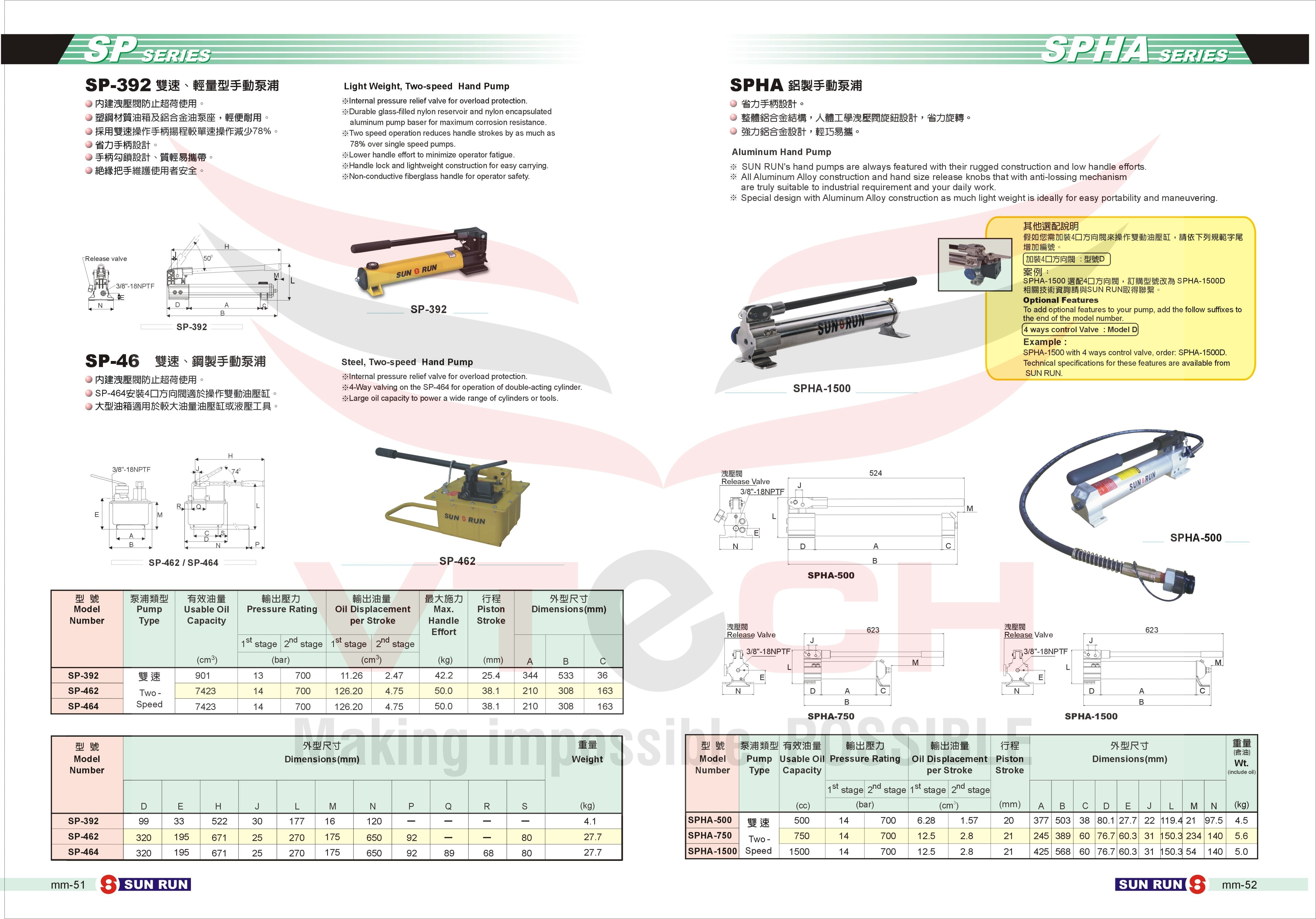 SP Series Hand Pumps