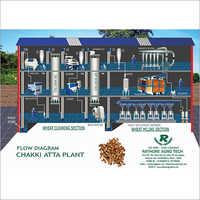 Industrial chakki atta plant