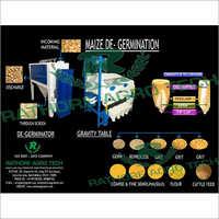 Maize grit plant