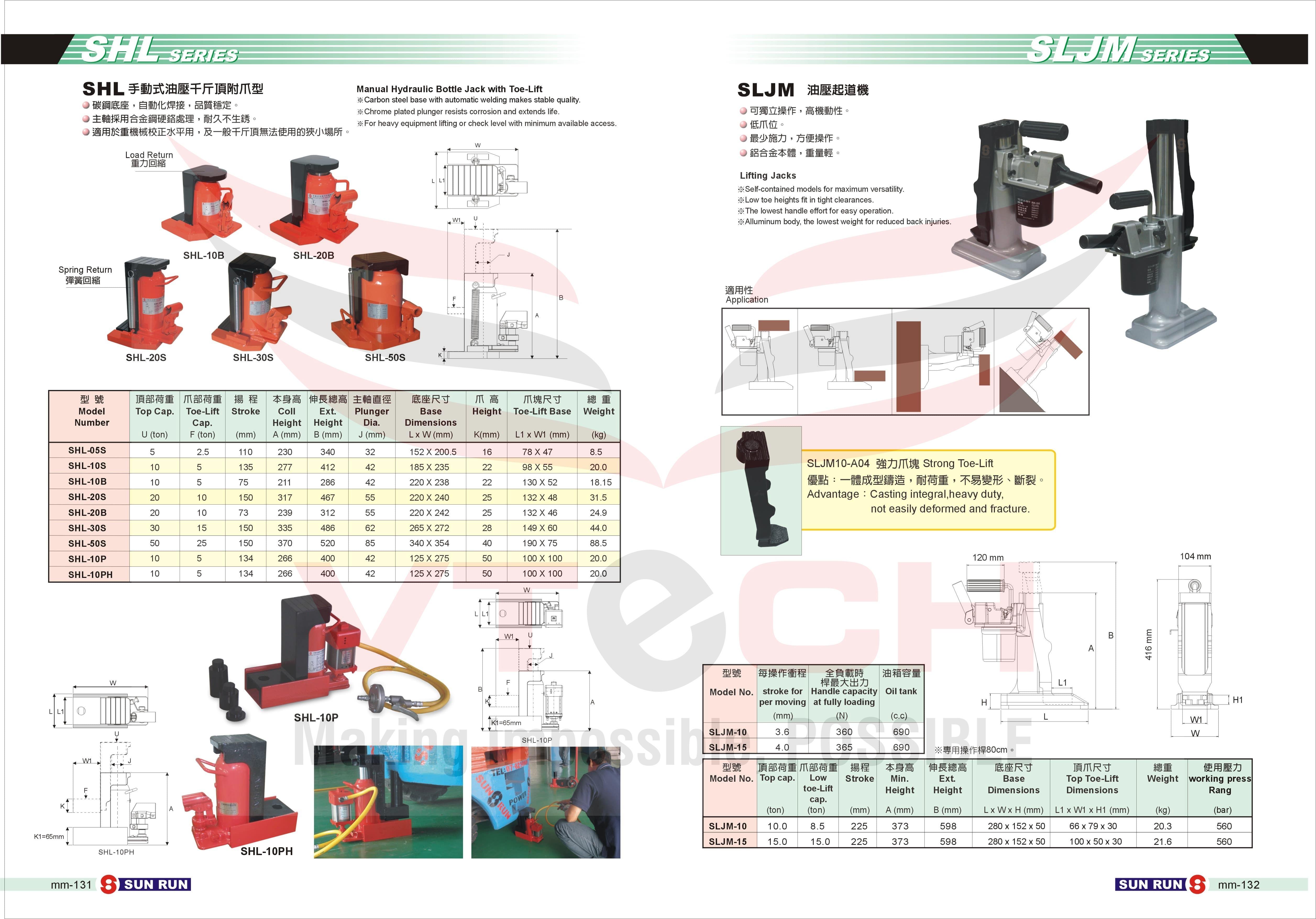 SHL Series Toe Lift Jack