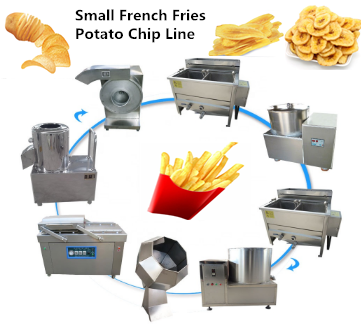 Automatic French Fries Potato Chip Production Line