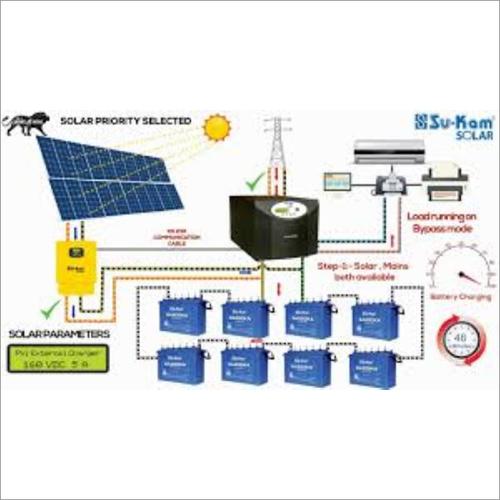 Off Grid Solar Power Plant