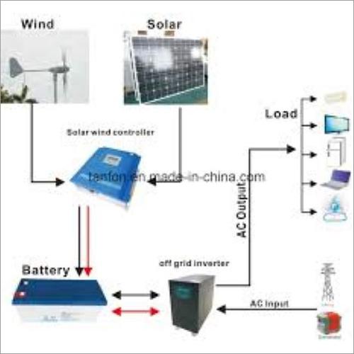 Wind Hybrid Power System