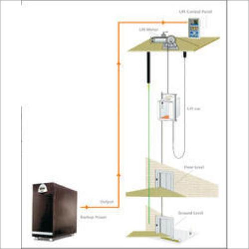Lift Inverters