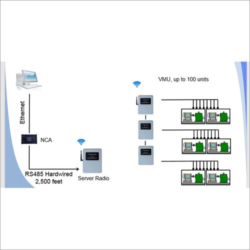 Wireless Vibration Monitoring On Cloud