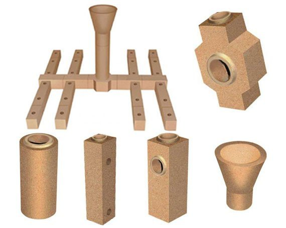 Bottom Pouring Sets