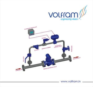 Tds Based Automatic Boiler Blow Down System