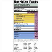 Nutrition Facts Testing Services