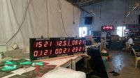 Multi Zone Digital World Clock