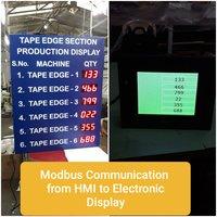Electronic Displays