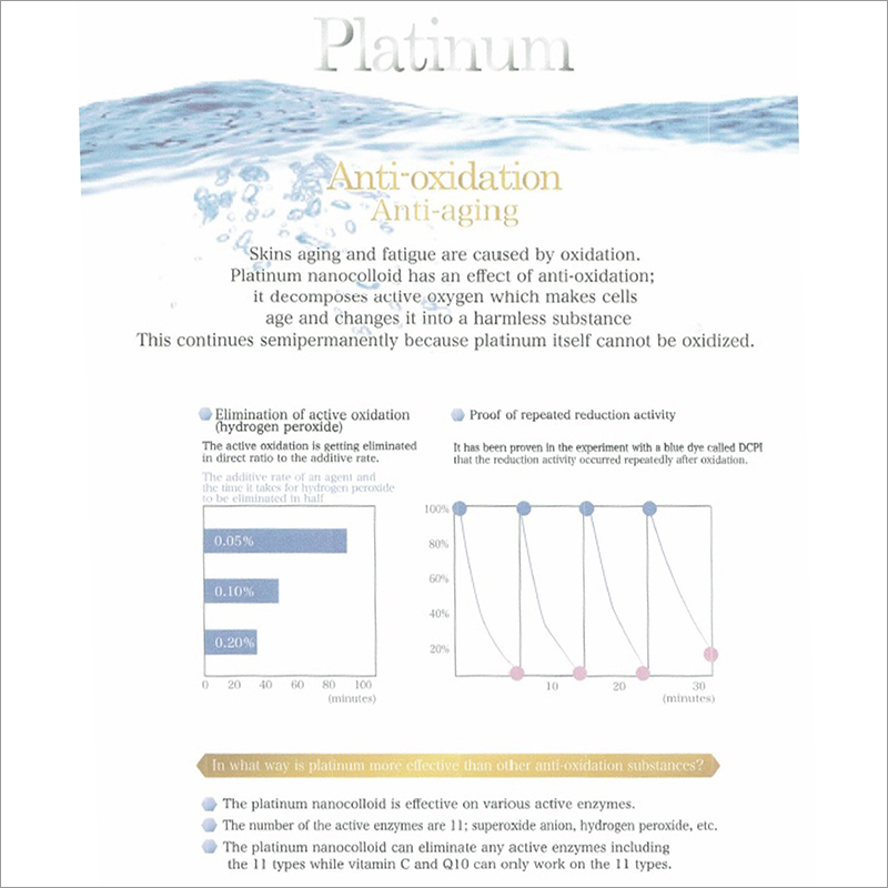 Face and Decollate Care Mask