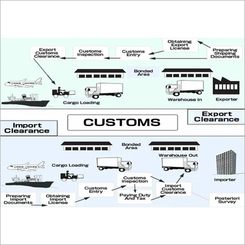 Export Import Customs Services