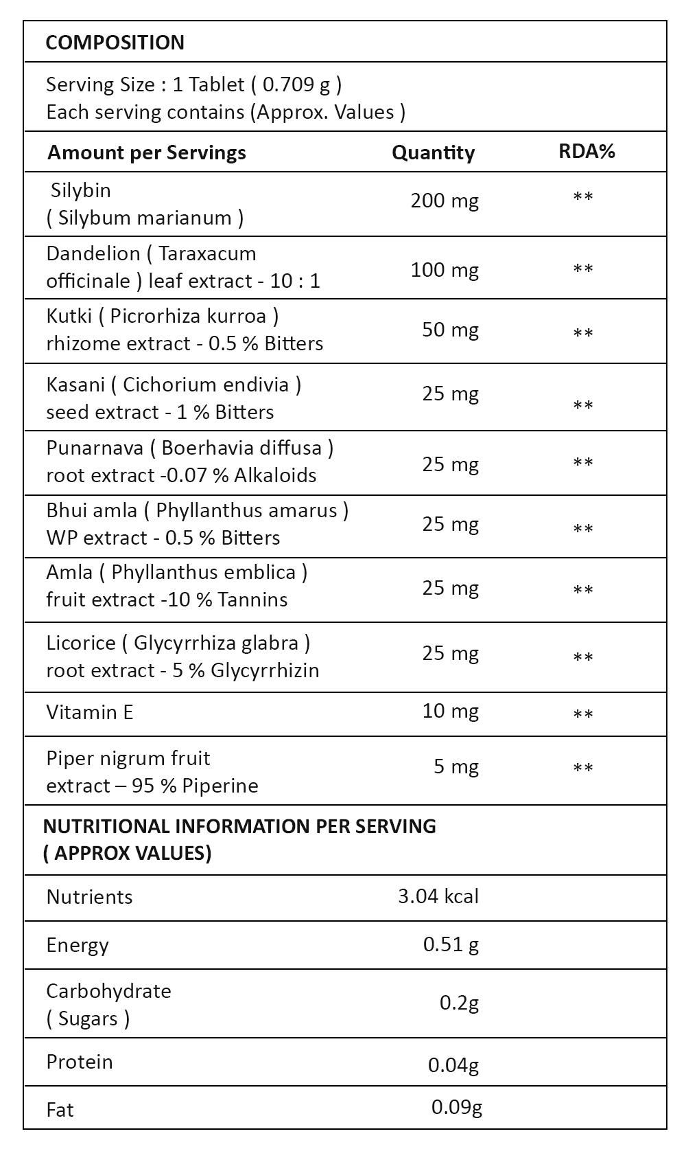 Liver Support Tablet