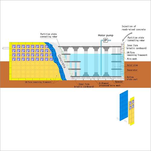 Universal Rainwater Storage System (UN System)