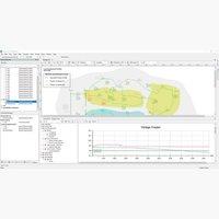 Network Development (LD) Siemens PSS SINCAL Extended Analysis Modules