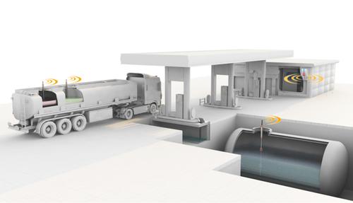 ProGauge Tank Gauging System