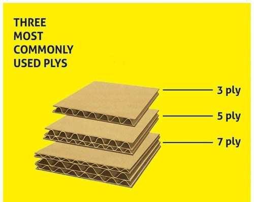 Commonly Used Corrugated Boxes