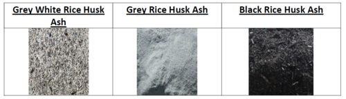 Rice Husk Ash - Black/Grey