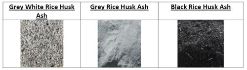Rice Husk Ash - Black/Grey