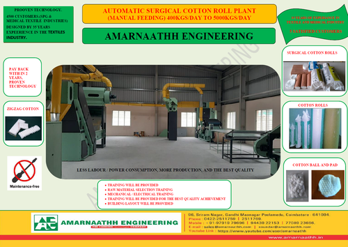 Surgical Cotton Roll Making Plant (2 Years Pay Back)