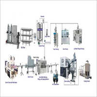 Industrial Mineral Water Turnkey Project