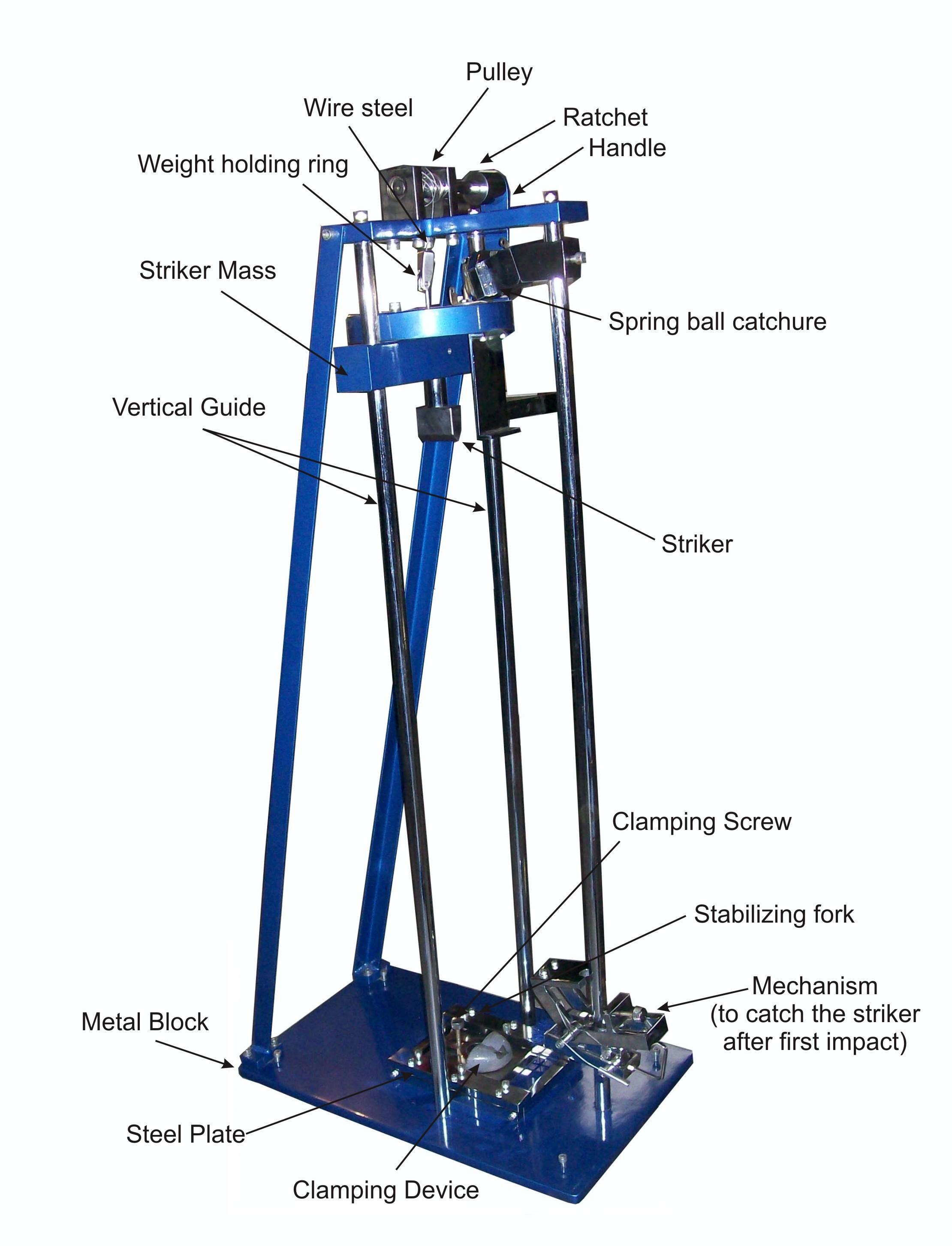Industrial Toe Cap Impact Tester