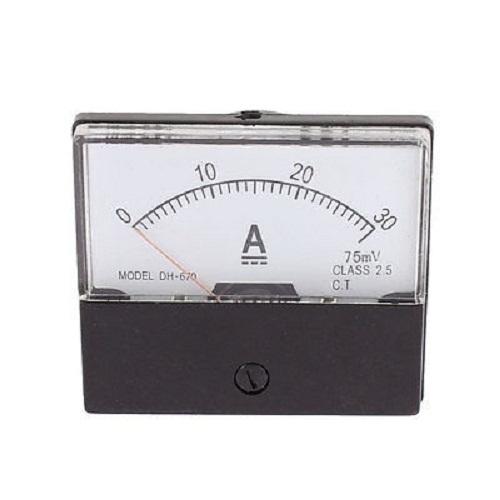 AC , DC Ammeters