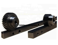Rack And Pinion Gear Price