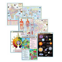 Charts and Maps